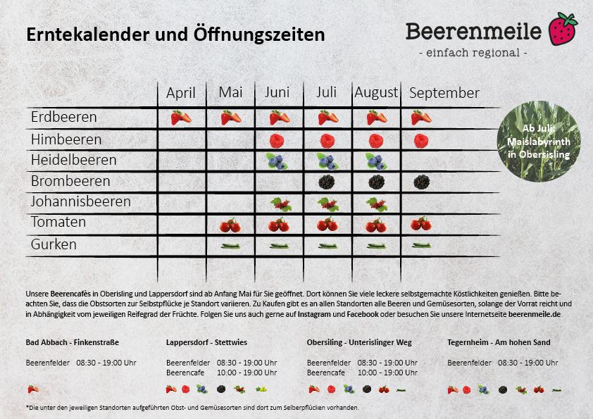 Beerenkalender